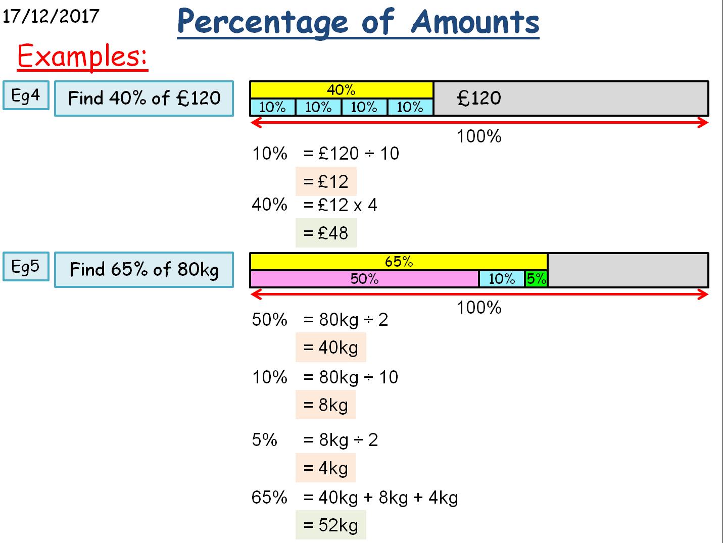 Ks2 Ks3 Maths Percentages