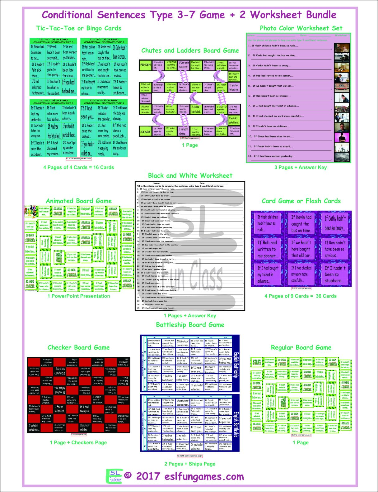 Conditional Sentences Type 3 7 Game Plus 2 Worksheet