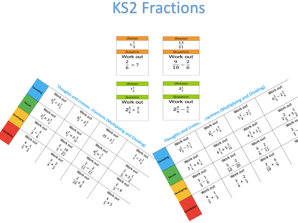 Ks2 Fractions Addition And Subtraction Tasks By Onitmaths