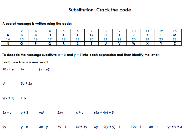Substitution Crack The Code Worksheet With Solutions