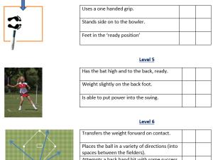 Diagram Of Cricket Field  24h schemes
