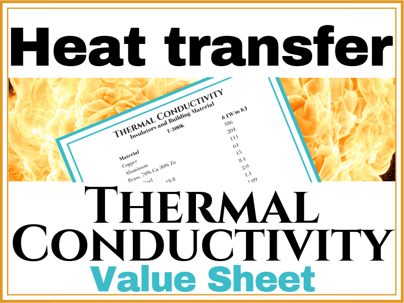 Thermal Conductivity Value Sheet Of Insulators And Common Building