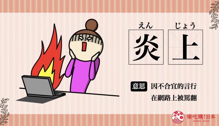 日文「喧嘩」竟不是大聲說話的意思?4個吵架罵人必學日本漢字!-樂吃購日本