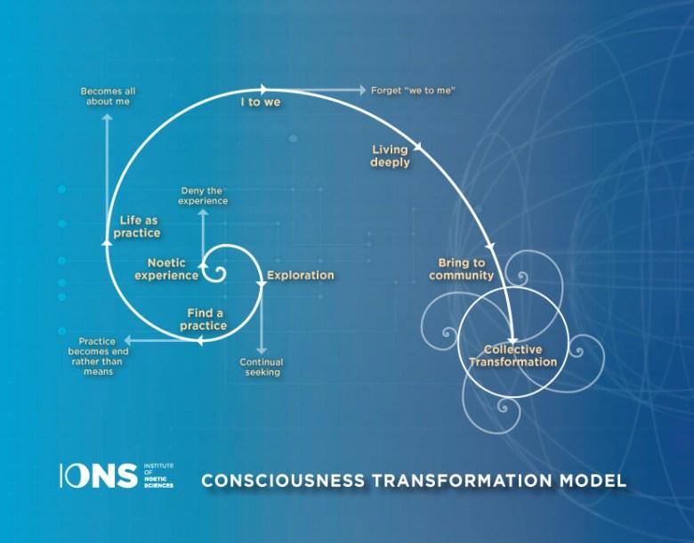 ions-consciousness-transformation