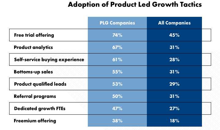 SAAS Benchmarks, The 2019 Expansion SAAS Benchmarks study by OpenView, Pitch.Link, Pitch.Link