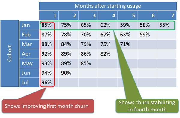 Saas Metrics that Matter, Saas Metrics that Matter, Pitch.Link