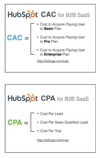 , The question about CAC. Or was it CPA?, Pitch.Link, Pitch.Link
