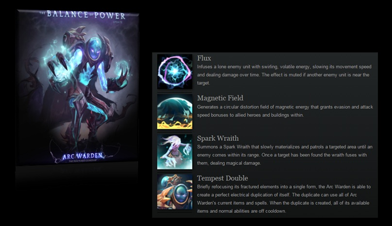 5 Biggest Changes In The Balance Of Power Update Of Dota 2