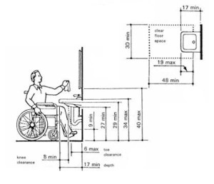 ADA Bathroom Layout   Commercial Restroom Requirements and Plans