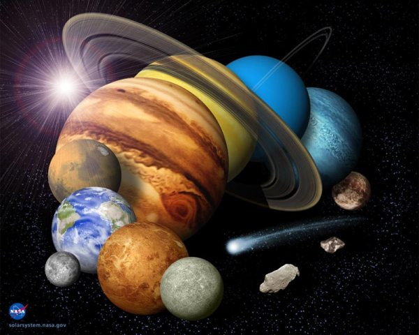 The Planets in Our Solar System in Order of Size