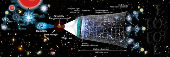 The Cyclic Universe an Artist's Conception. jpg.
