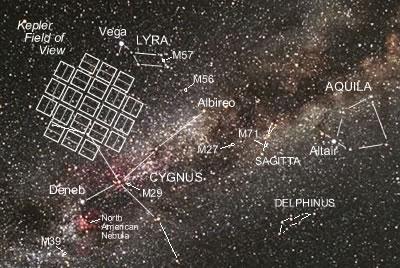 Una vista de la zona de búsqueda de Kepler como se ve desde la Tierra.  Crédito: Carter Roberts / Eastbay Astronomical Society