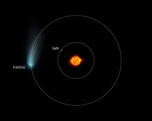 Un gráfico que muestra la órbita del asteroide P/2010 A2.  Crédito: Telescopio WIYN.
