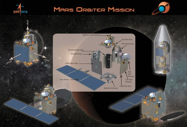 Countdown Commences for India's Mars Orbiter Mission (MOM)