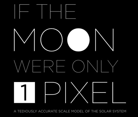 Site web: If the Moon were only one Pixel
