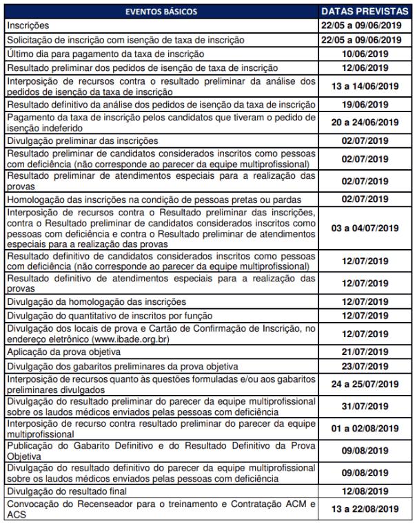 Cronograma concurso IBGE