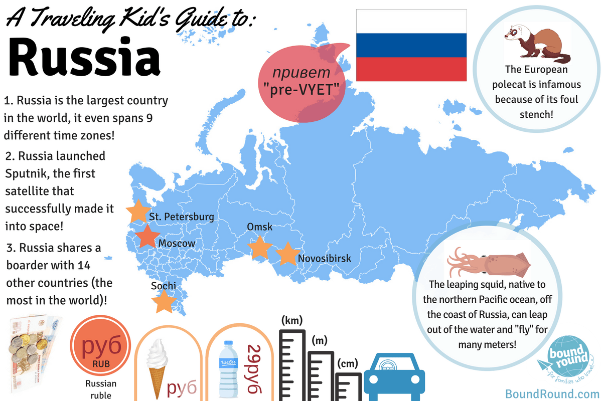 Family Travel S Top 21 Country Infographics To Help Kids Prepare For An International Holiday