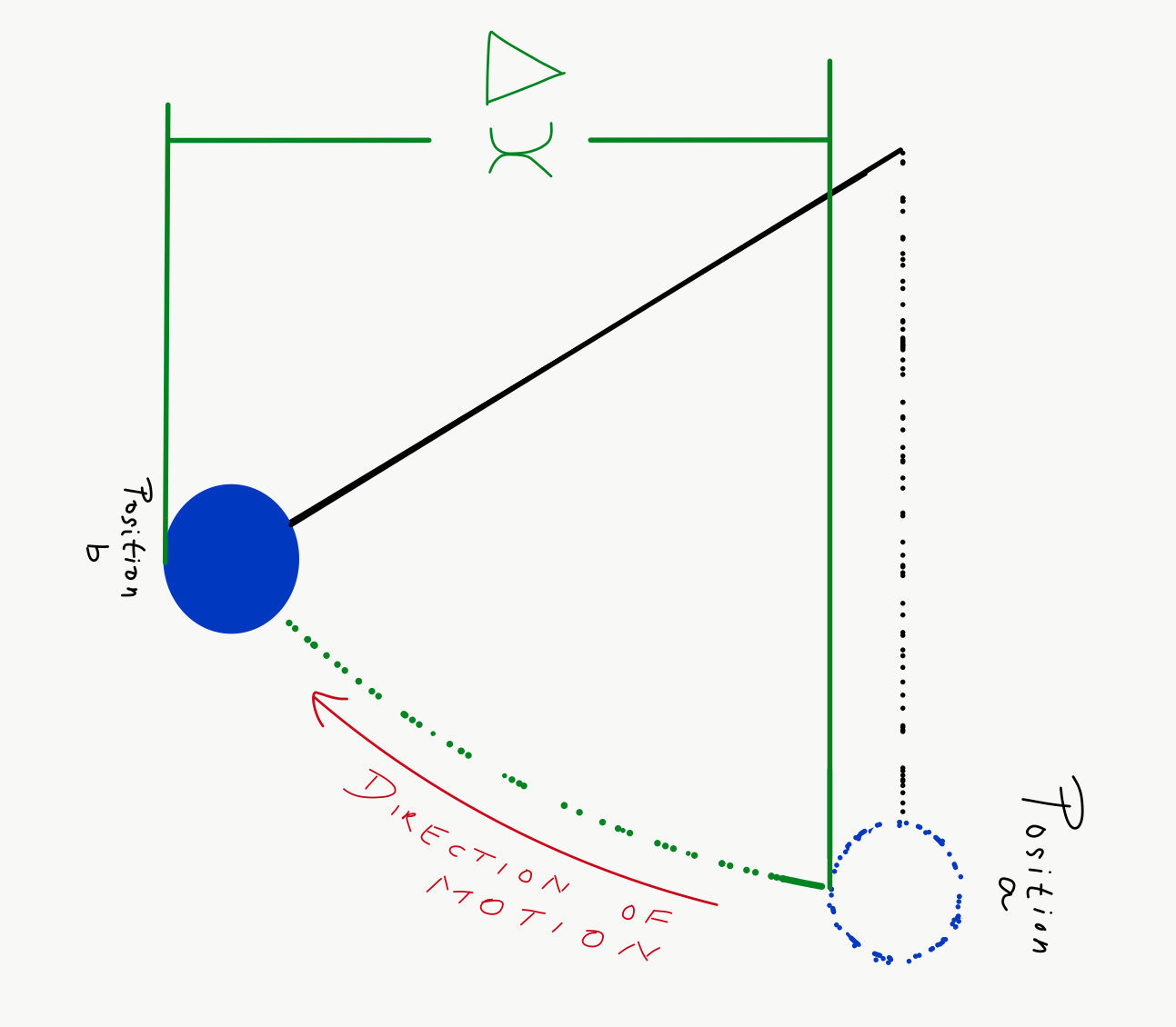 Conservation Of Mechanical Energy Definition Proof
