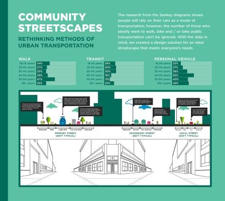 CommunityStreetscapes_resized
