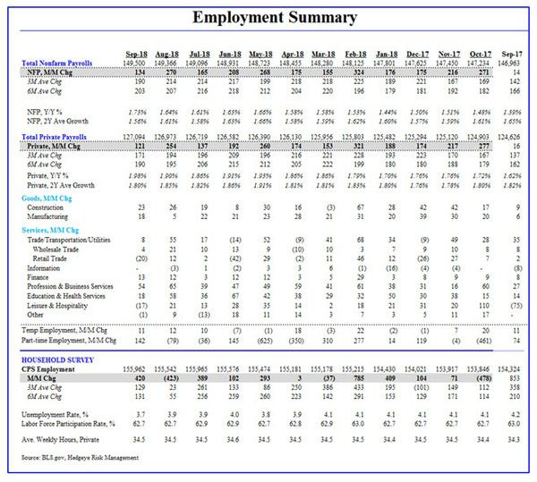 Real-Time Macro: Key Takeaways on Today's Jobs Report - zc2