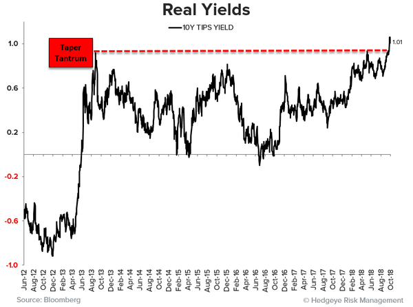 Real-Time Macro: Quad 4 in Q4 Freak-Out & An Update on U.S. Inflation - cpi1