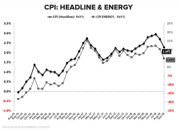 Real-Time Macro: Quad 4 in Q4 Freak-Out & An Update on U.S. Inflation - cpi2