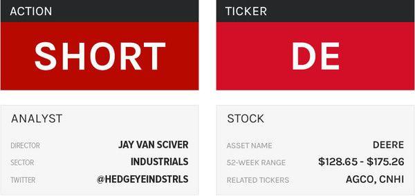 Stock Report: Deere (DE) - HE II Tables DE