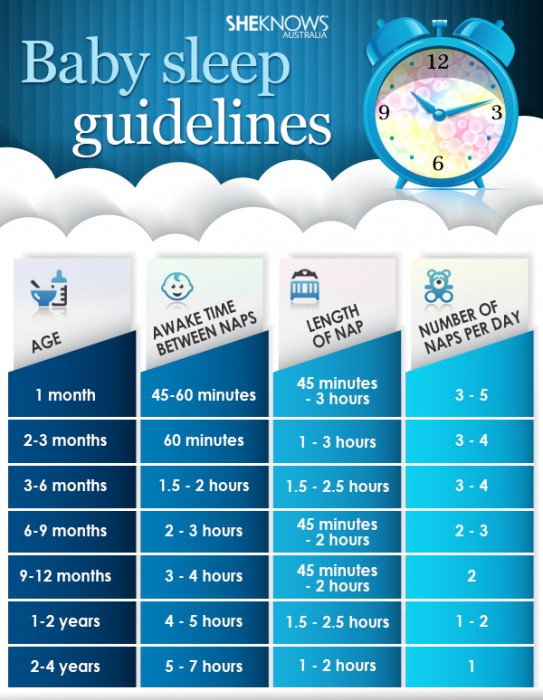 Baby_Sleep_Guidelines_Infographic