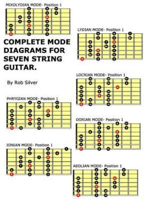 Complete Mode Diagrams for Seven String Guitar : Rob