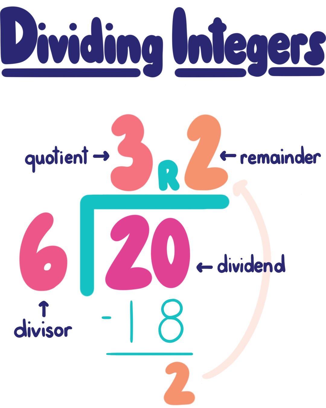 Dividing Positive Integers