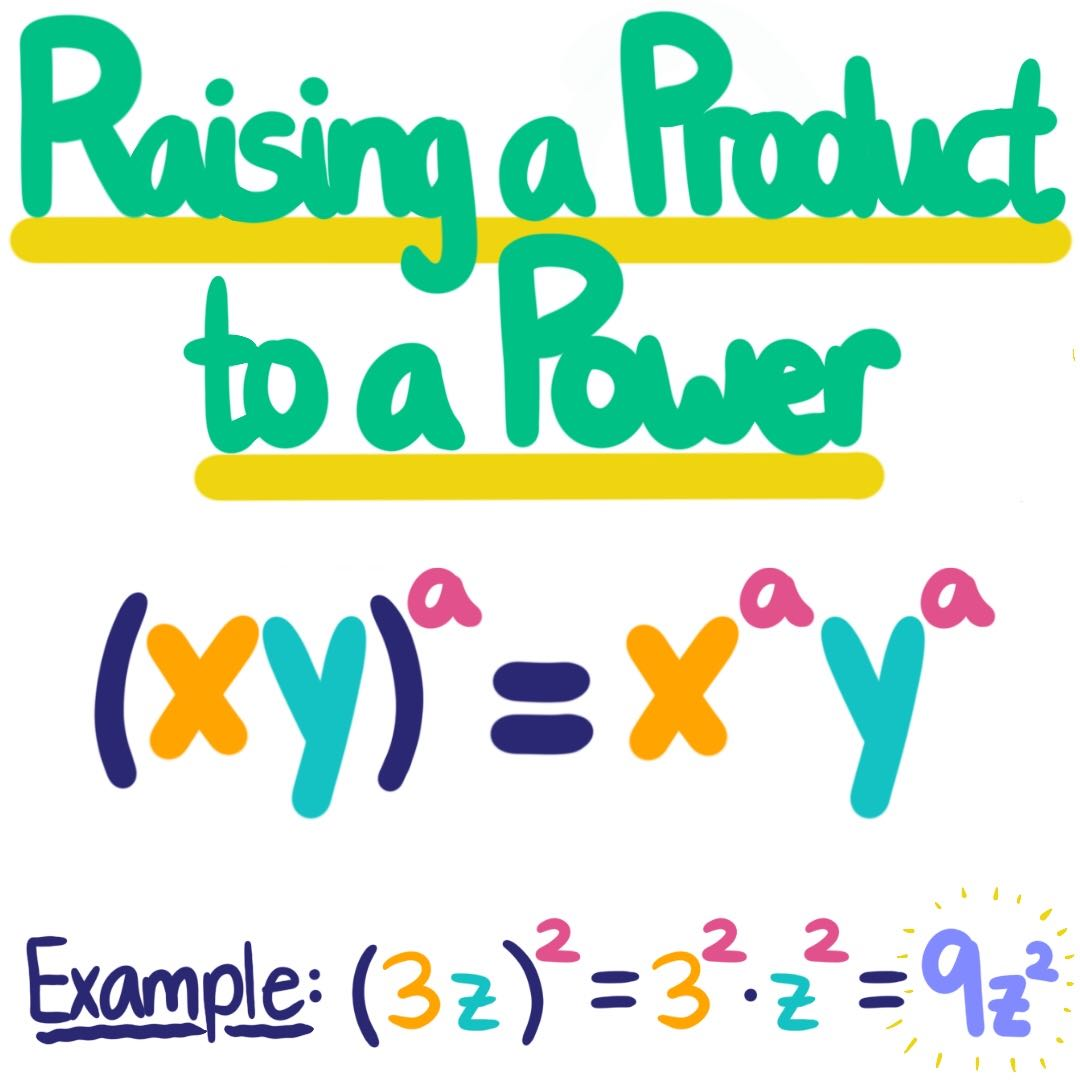 Raising A Product To A Power