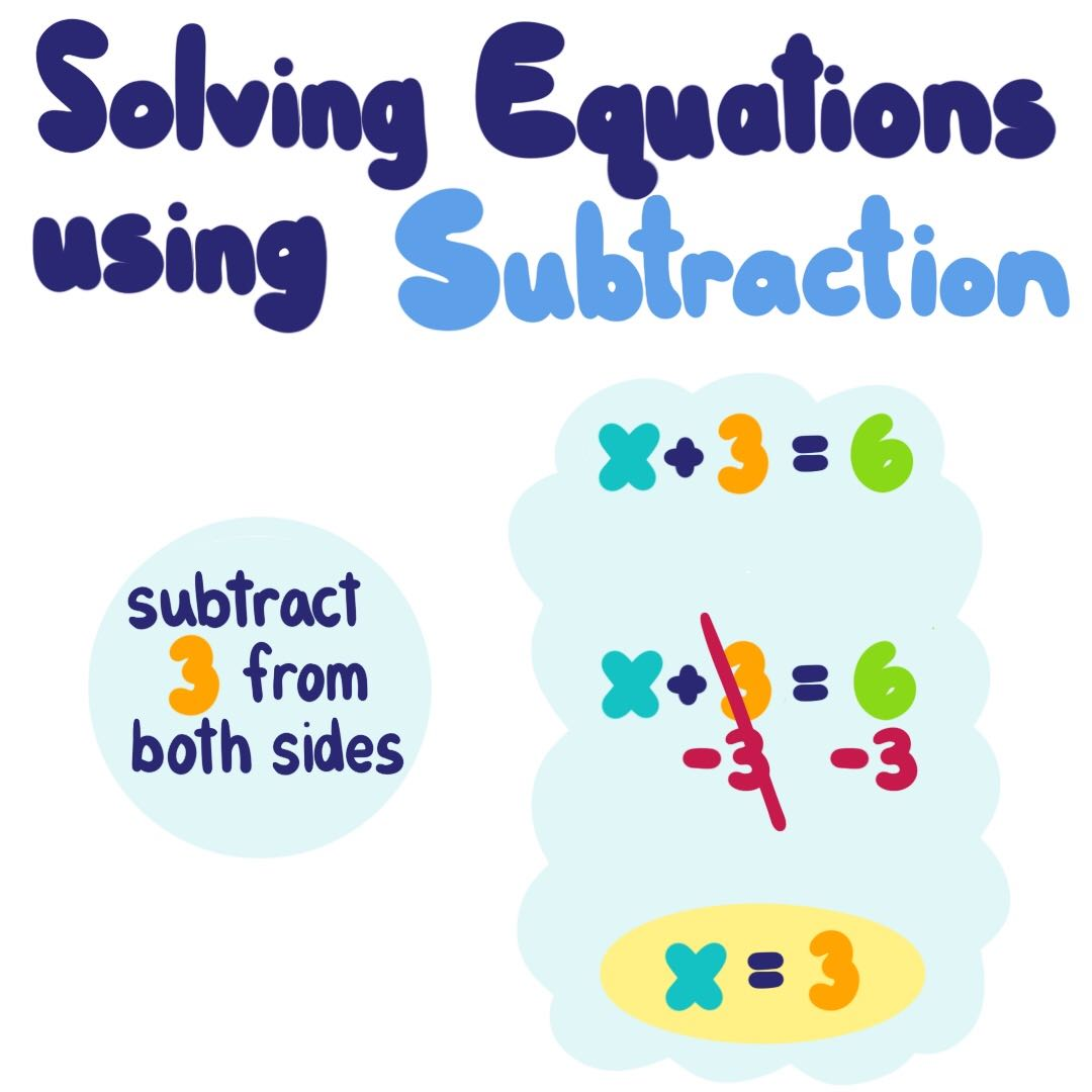 Using Addition Or Subtraction To Solve One Step Equations