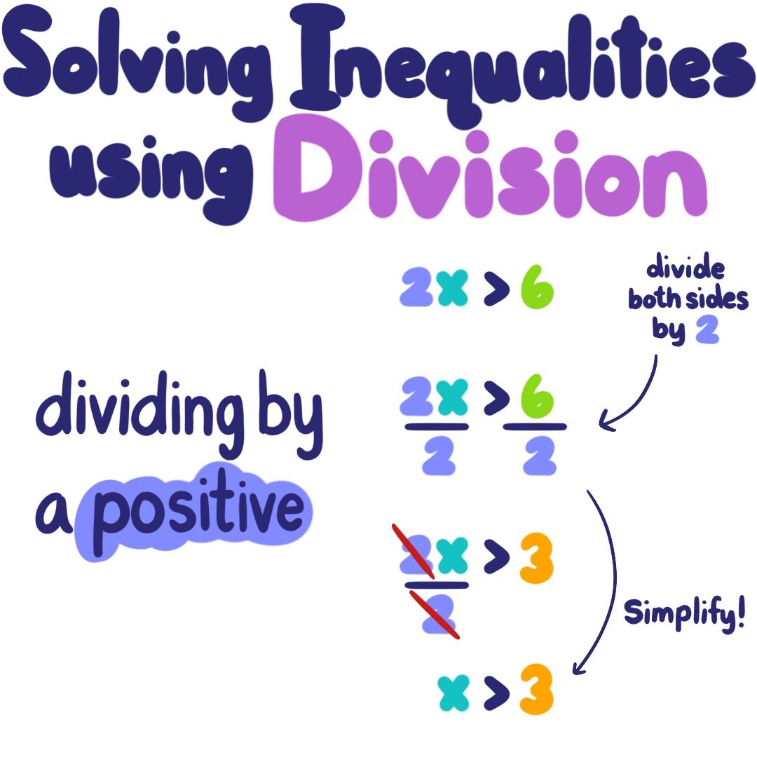 Solving Inequalities With Positive Multiplication Or