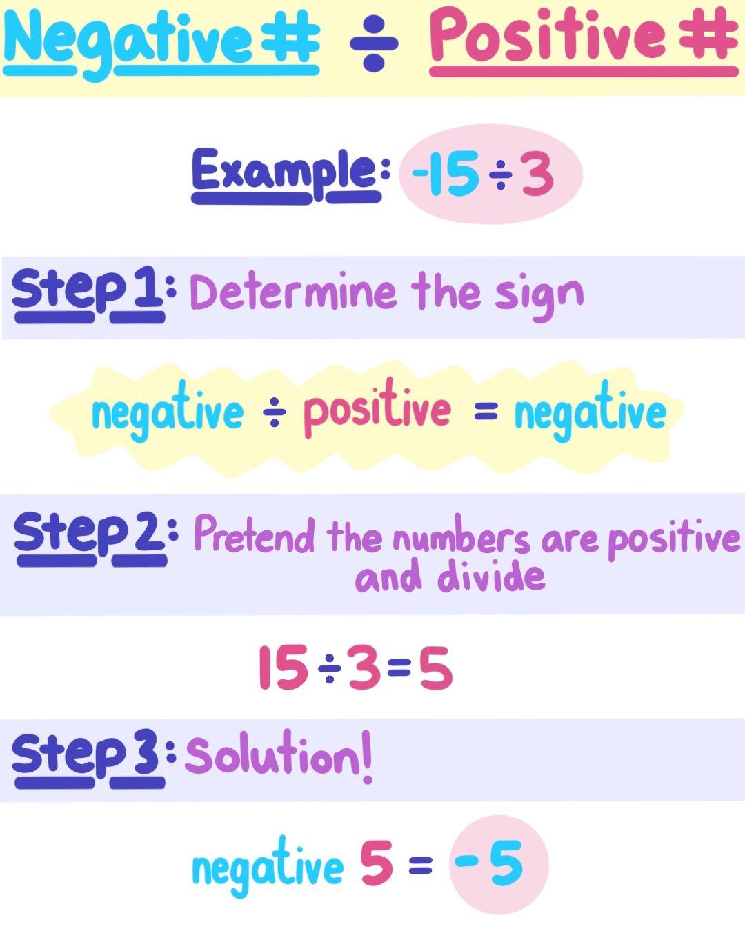 Dividing A Negative And A Positive Integer