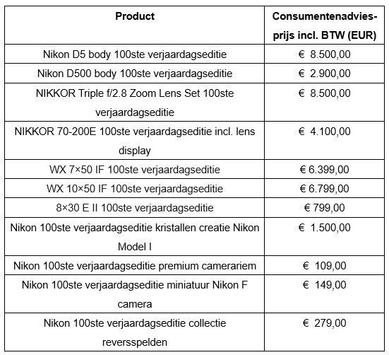 250930 consumentenadviesprijzen b95881 original 1497511291