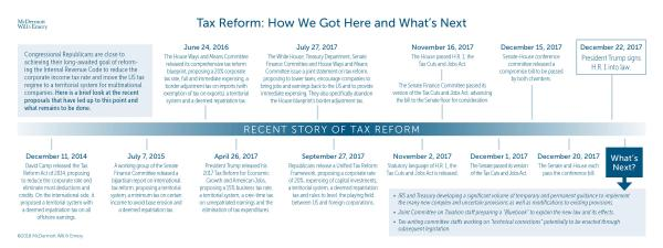 McDermott's Take On Tax Reform