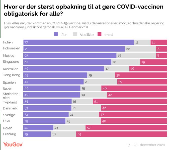 Obligatorisk vaccine