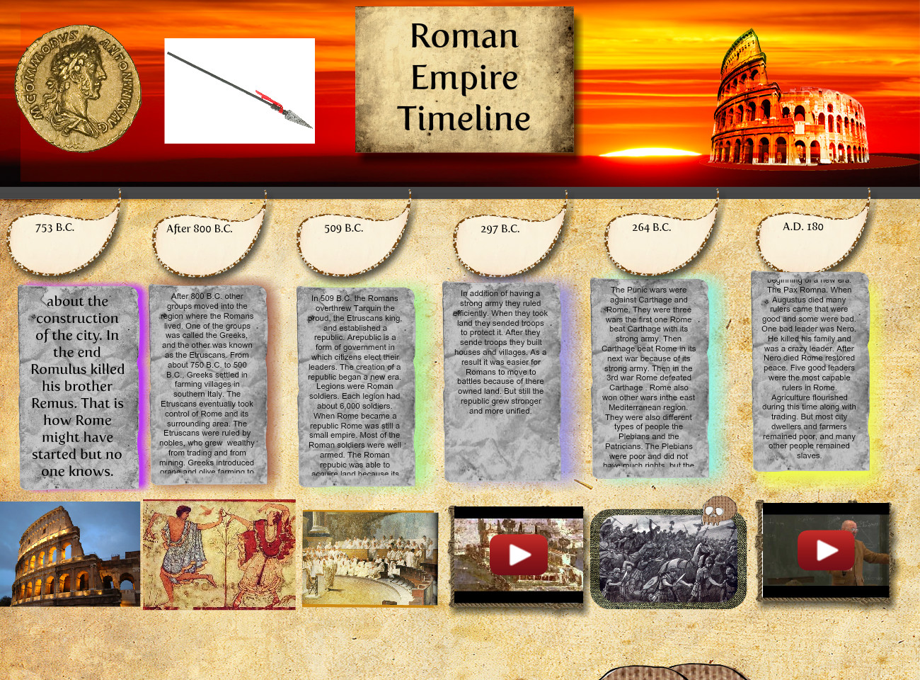 Roman Empire Timeline Ancient Empire Eng History