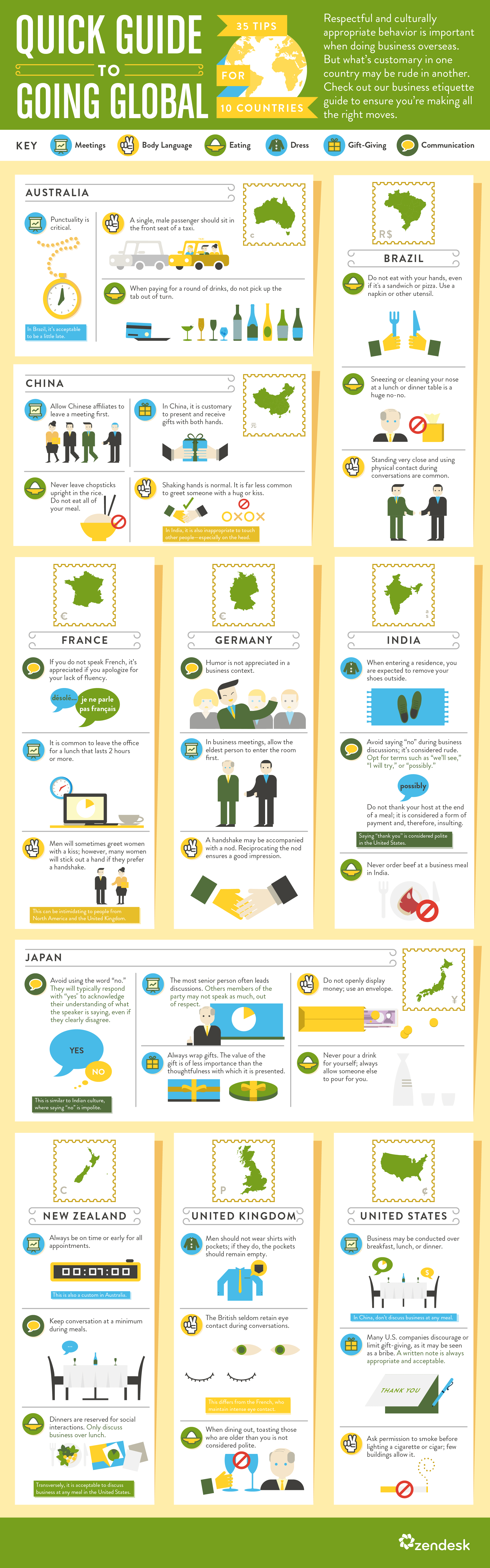 Manners Around The World Infographic Library