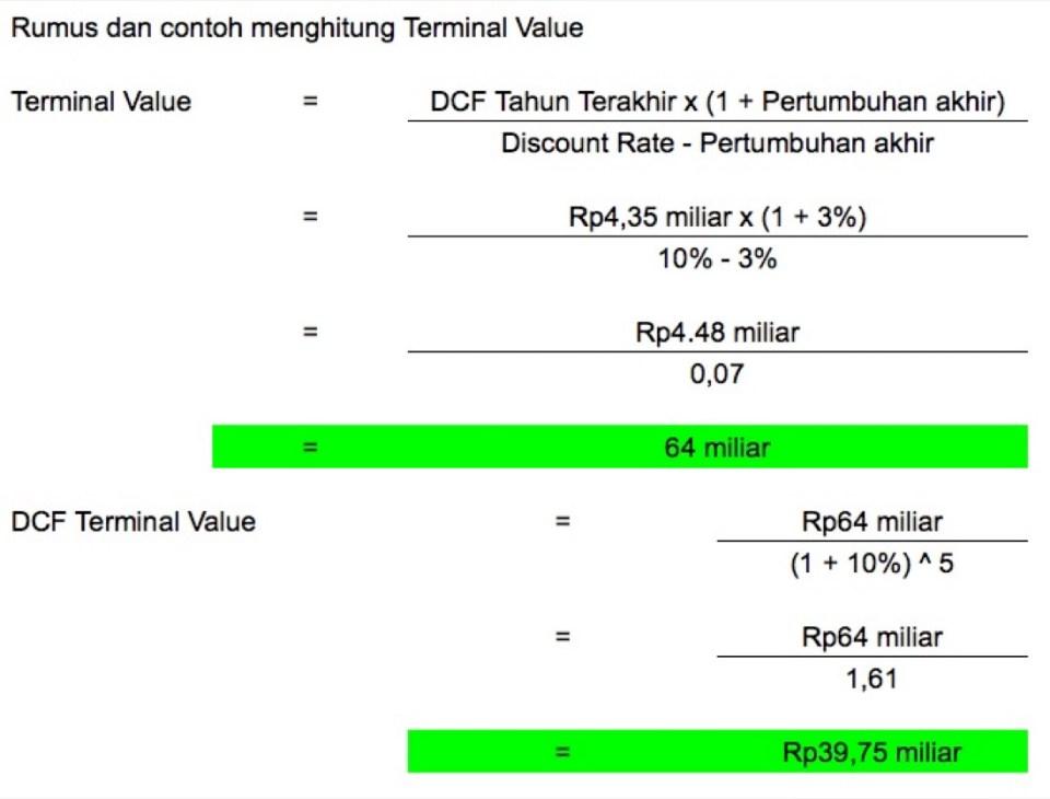 Contoh Perhitungan Terminal Value | Screenshot