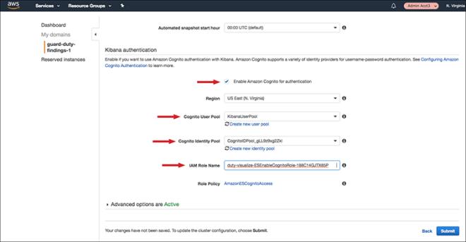 "Figure 7: The ""Kibana authentication"" interface"