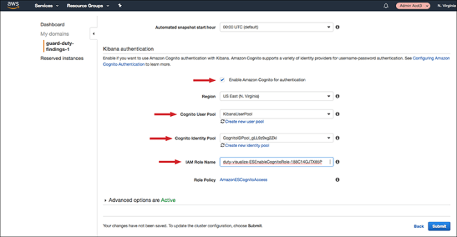"Figure 7: The ""Kibana authentication"" interface"
