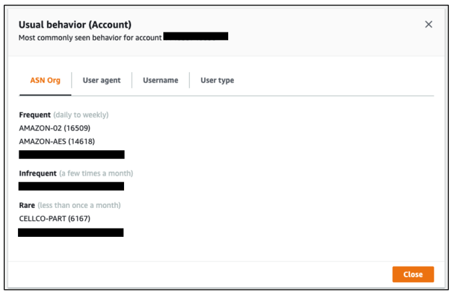Figure 5: Discovery:IAMUser/AnomalousBehavior Account usual behavior