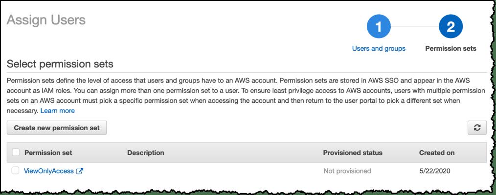 SSO Permission set