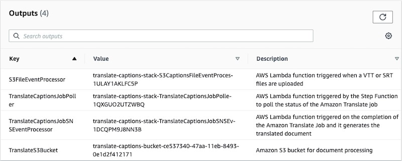 You can see the name of the newly created S3 bucket along with other AWS resources created on the Outputs tab.