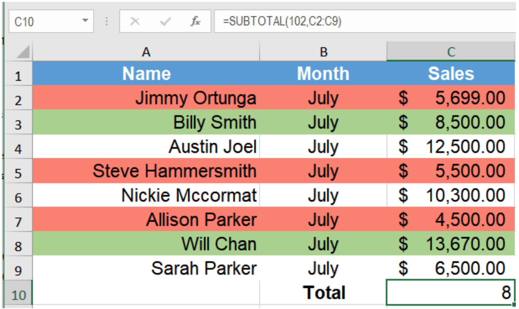 How To Count Colored Or Highlighted Cells In Excel