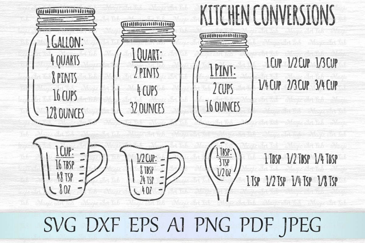 Kitchen Conversions Svg Measurement Ch