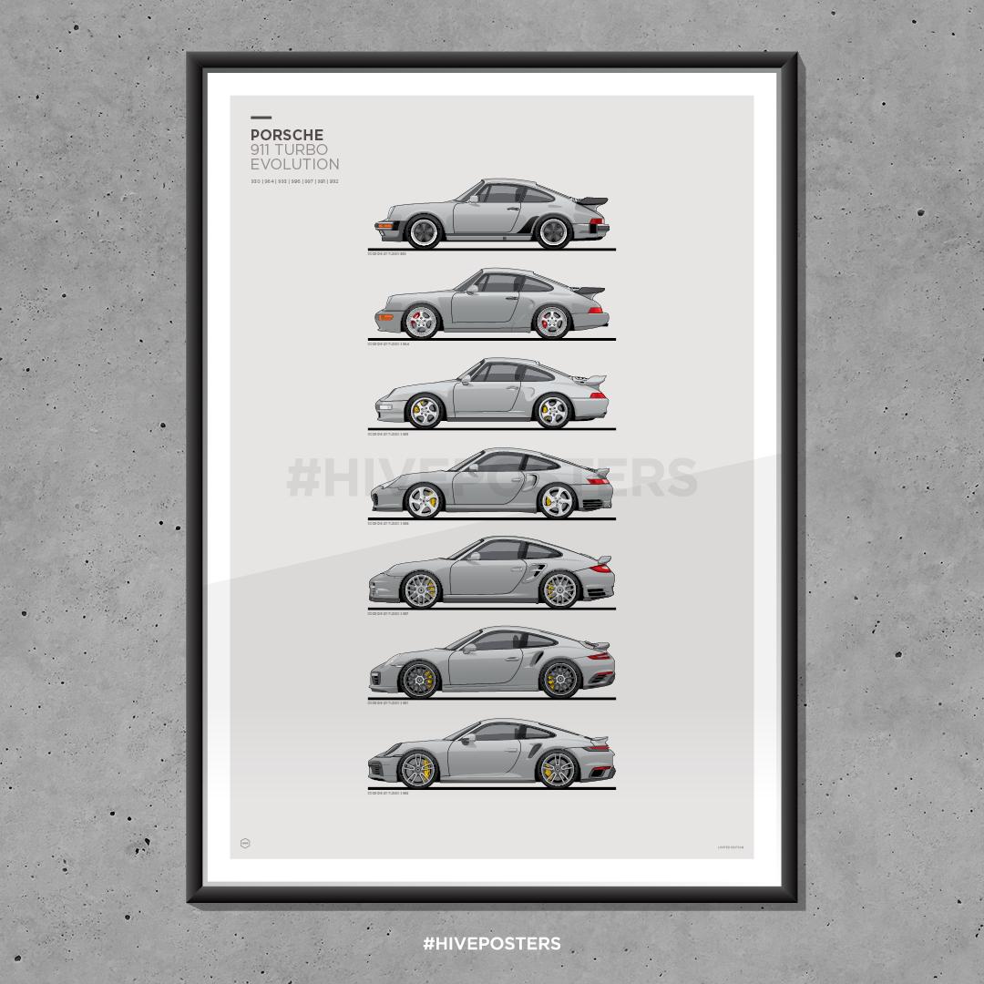 porsche 911 turbo evolution poster colour