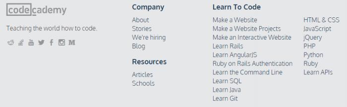 Codeacademy online learning | Ladyofawesome.com