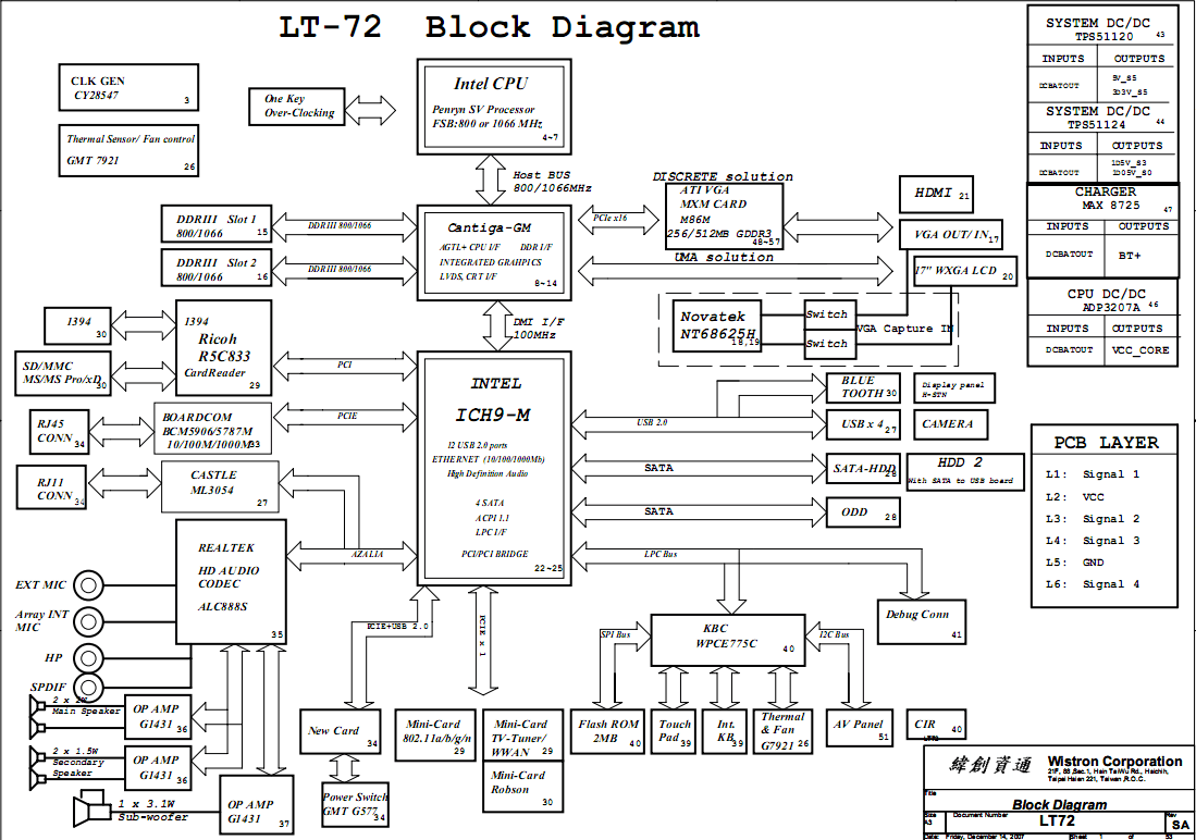 Asus P8z68 V Block Diagram